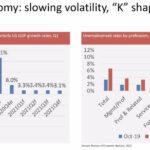 Cambiamenti del Mercato globale